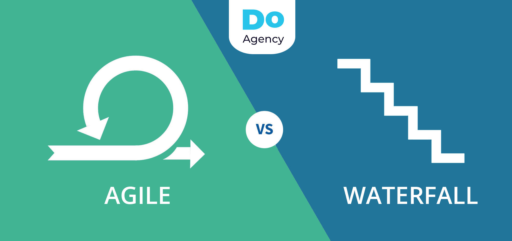 Agile o Waterfall