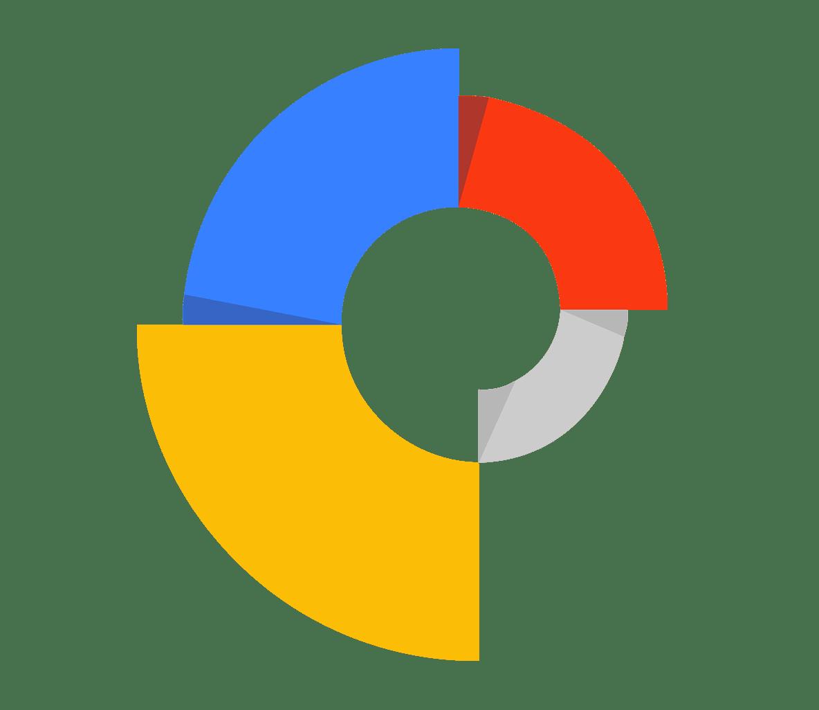 google web designer html5
